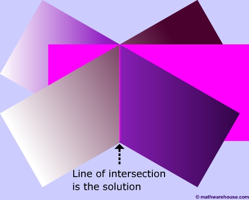 infinite-solution-3-variable.jpg